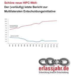 Hintergrund_HIPC-Kommentar_Sept_2013_
